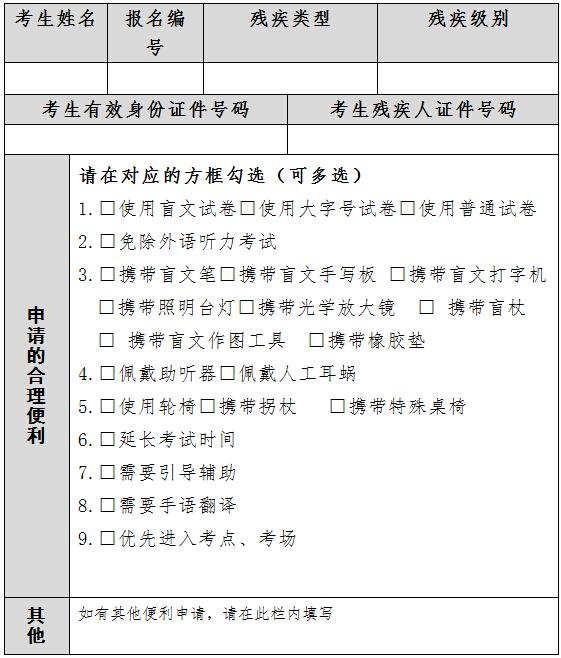 2016年广西高考残疾人报考申请表(样表)