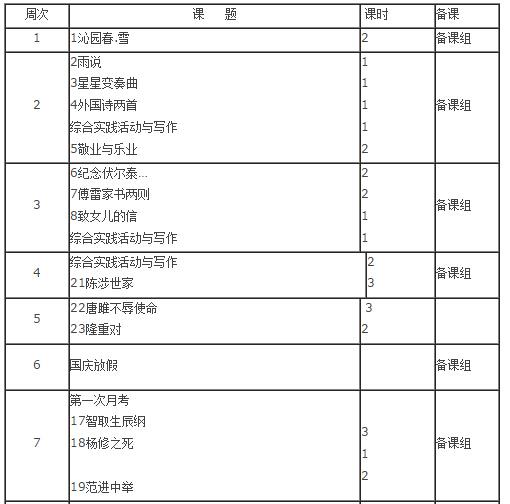 九年级语文上册教学进度表(人教版)