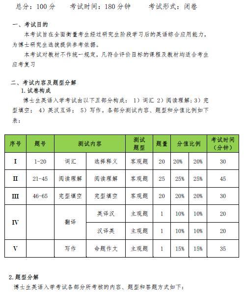2016上海大学考博英语考试大纲