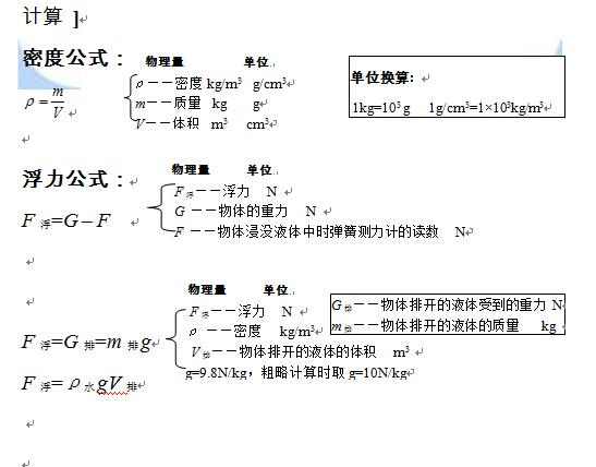 2017初三物理公式总结