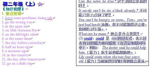 中考英语状元笔记(初二年级上)