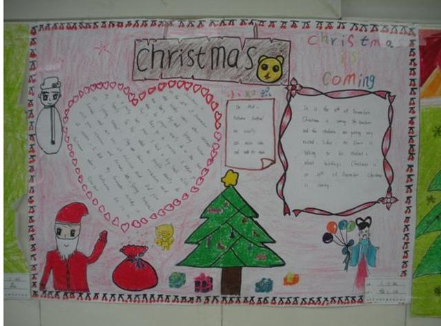 圣诞节英语手抄报资料:圣诞树