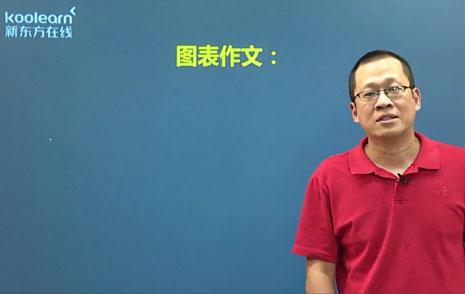 王江涛:英语四级写作图表作文