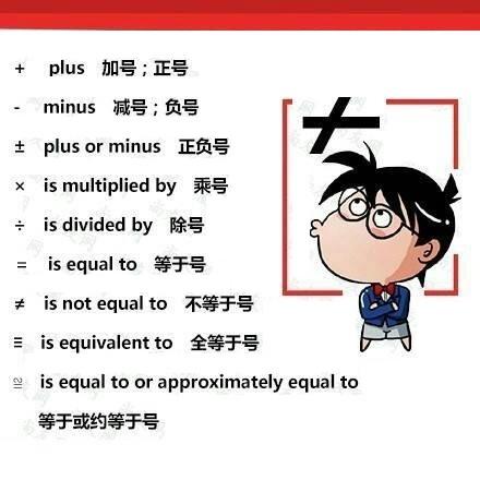 实用干货!各种符号的英语读法(组图)