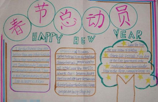 春节英语手抄报:春节习俗