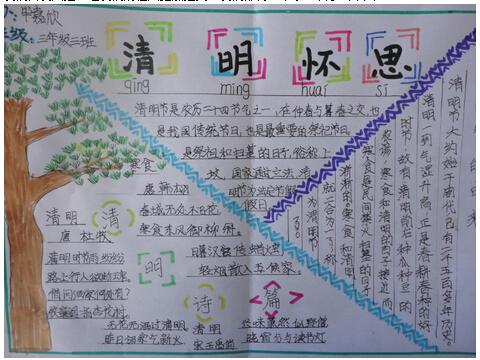 2016清明节手抄报图片:清明怀思
