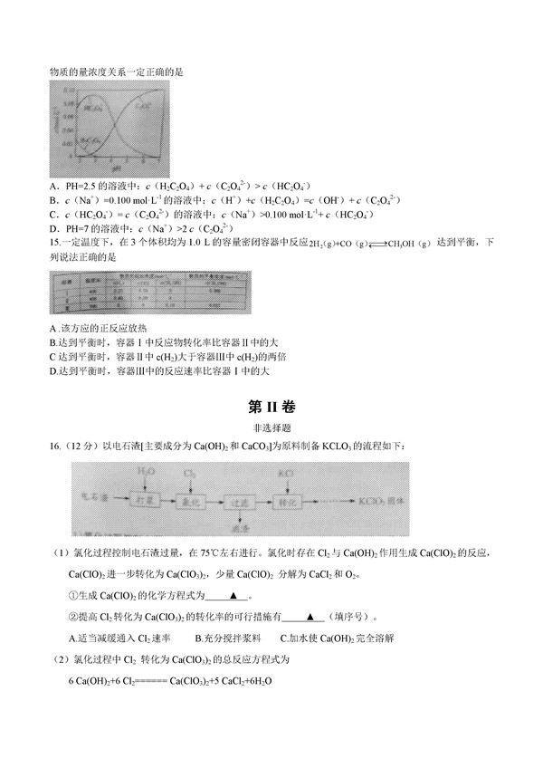 2016江苏高考化学试题及答案