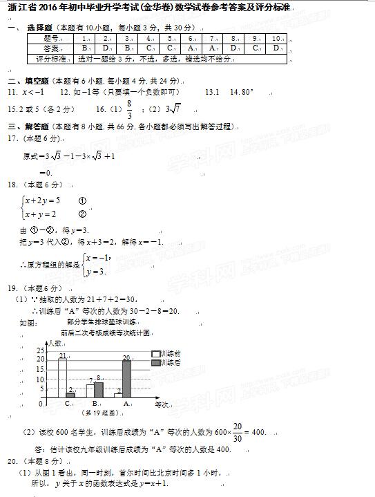 2016浙江金华中考数学答案