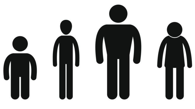 It finds Iranian men and South Korean women have had the biggest spurts, increasing their height by an average of more than 16cm (6in) and 20cm (8in).   该研究发现伊朗男性和韩国女性的身高增长最大,平均身高增长分别达到了16厘米(6英寸)和20厘米(8英寸)以上。   In the UK, the sexes have gone up virtual