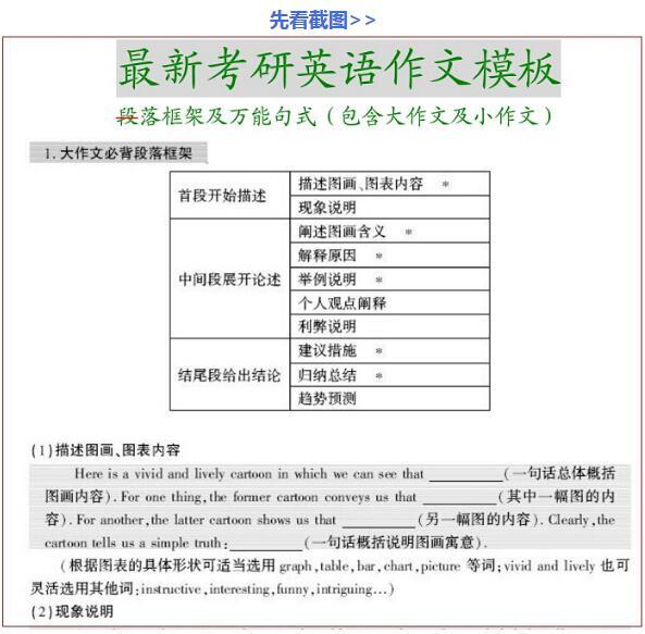 最新考研英语作文模板-万能段落及句式