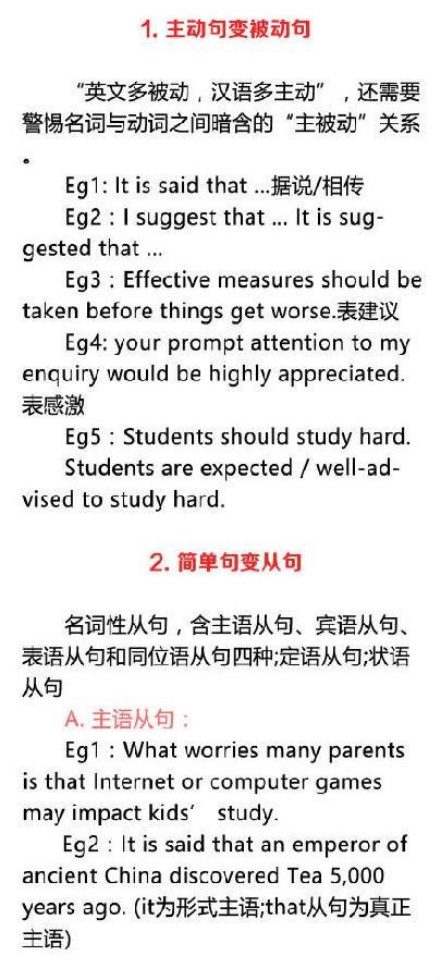 考博英语作文高分八大句法结构