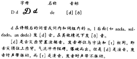 西班牙语发音:字母D d