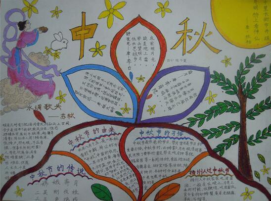 关于中秋节的手抄报 中秋节习俗图片