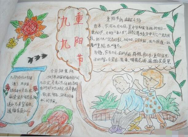 重阳节手抄报:重阳节的由来及习俗