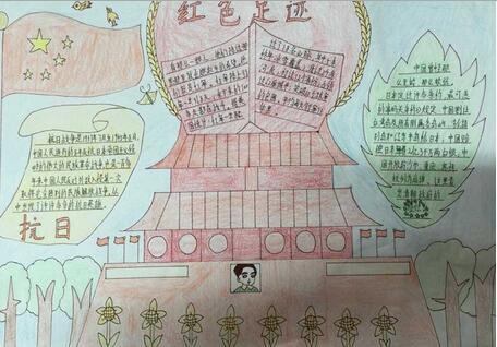 2016长征胜利80周年手抄报图片:红色足迹