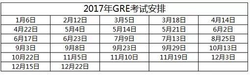 2017年GRE考试时间最新公布