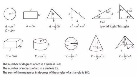 SAT数学备考策略:SAT数学高分秘诀