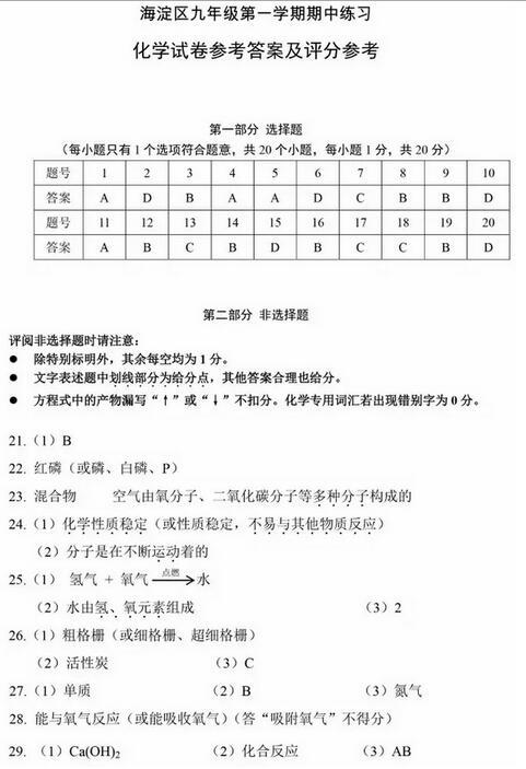 2016-2017北京海淀初三期中化学答案