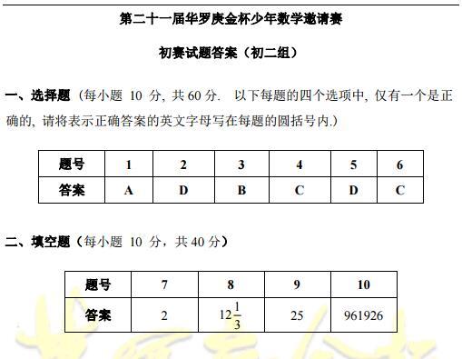 """2016第21届""""华杯赛""""初赛初二组试题答案"""