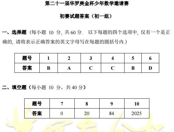 """2016第21届""""华杯赛""""初赛初一组试题答案"""