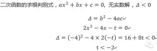 SAT数学真题解析:二次函数求根判别式