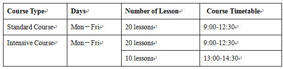历年高考英语阅读理解真题及答案