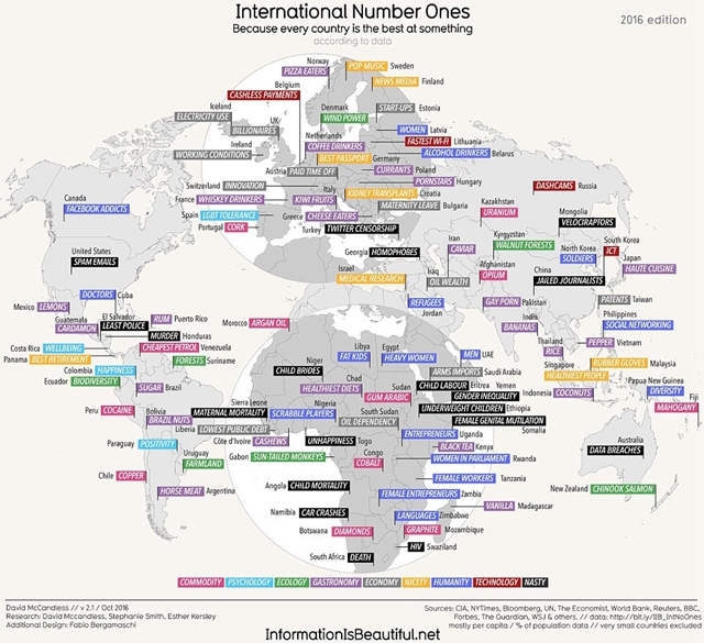 另类世界地图告诉你那些不为人知的世界第一(图)