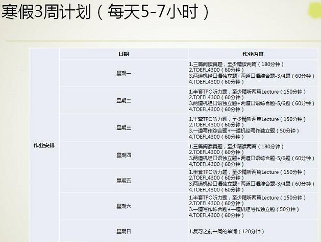 后三组六计划全天计划_托福冲80学习计划(针对高二考生)