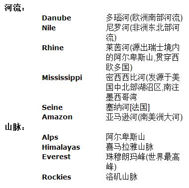 上海高级口译听力中必备的特殊词汇