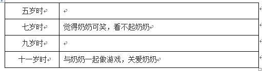 2016中考语文试题汇编之现代文阅读(安徽)