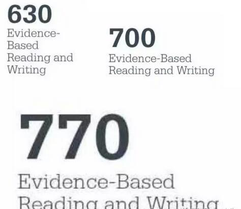 SAT阅读770分经验分享:真正的学霸不用刷题