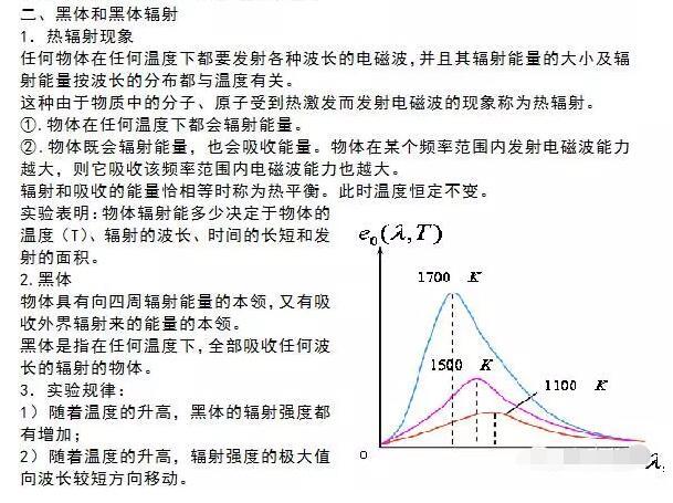 2017高考物理新增考点3-5知识点