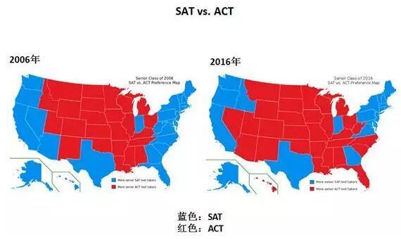 SAT和ACT考试主导州分布和对比