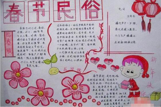 春节手抄报内容图片:春节民俗