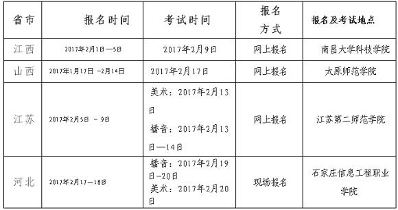 昆明理工大学2017年艺术类校考招生简章(普通本科)