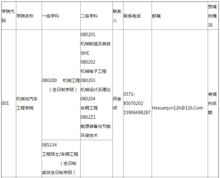 浙江科技学院2017年硕士研究生考试预调剂信息