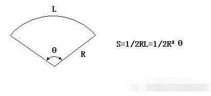 SAT数学必备知识:经典数学公式汇总