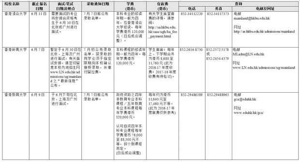 2017年香港单招院校招生信息一览表作文文字800v信息高中图片