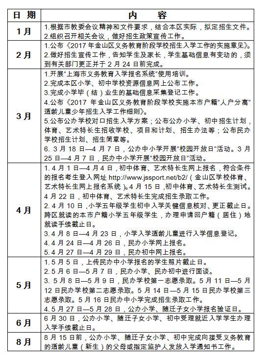 2017上海市金山区小升初招生入学工作日程安排