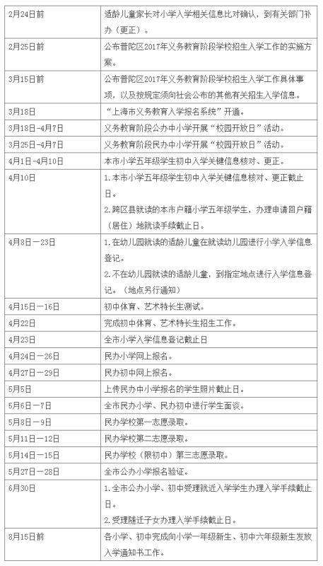 2017上海市普陀区小升初招生入学工作日程安排