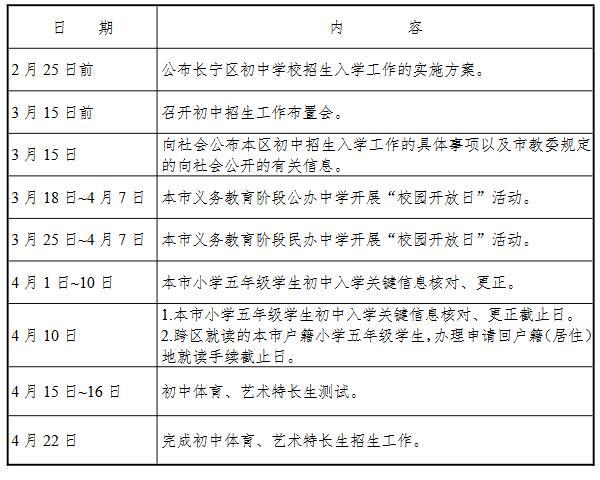 2017上海市长宁区小升初招生入学工作日程安排