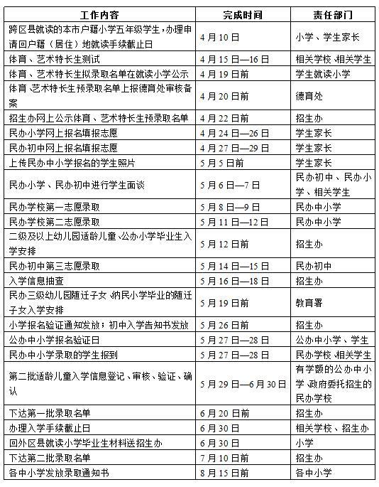 2017上海市浦东新区小升初招生入学工作日程安排