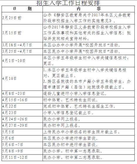 2017上海市静安区小升初招生入学工作日程安排