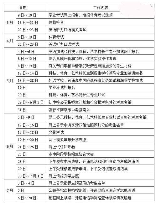 江苏南京2017中考时间