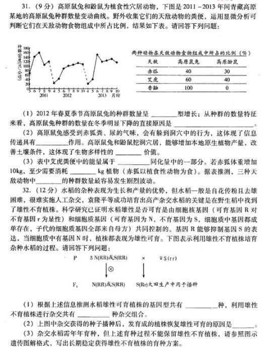 2017潍坊一模理综试题及答案