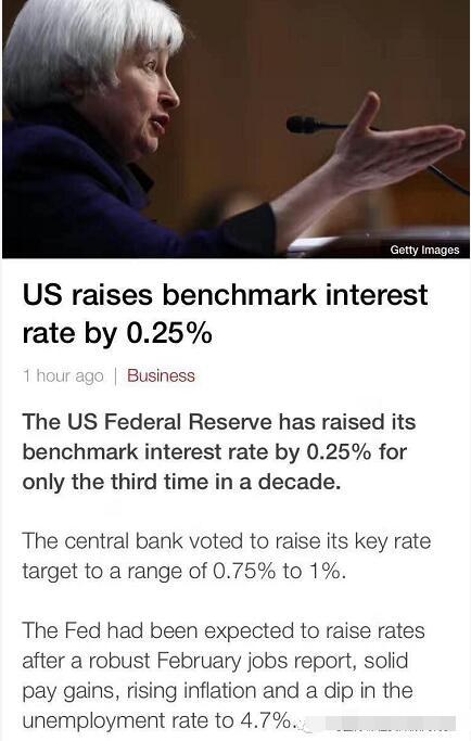 AP宏观经济学知识点:美联储如预期加息