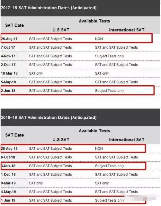 6月SAT国际考场取消后考点怎么选及抢考位技巧