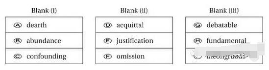 GRE考试内容及形式介绍
