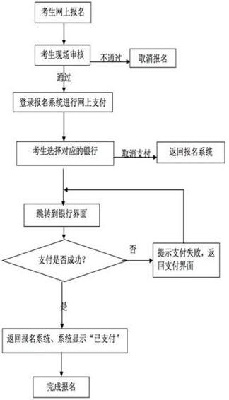 重庆2017中小学教师资格考试面试报名时间|流