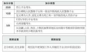 北京2017中考政策详解